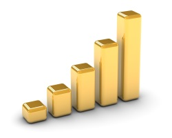 Is your business actually growing? http://t.co/Qq2…